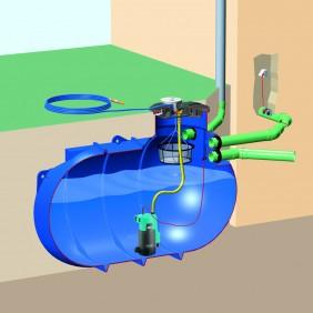 REWATEC Gartenanlage Eco - BlueLine II