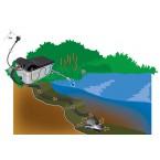 Anwendung Durchlauffilter und Pumpe