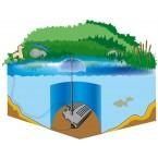 Anwendung All-in-One Unterwasserfilter-Set