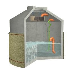 Hydrophant -Der Starke- Modell V zur Regenwasser-Nutzung und Versickerung