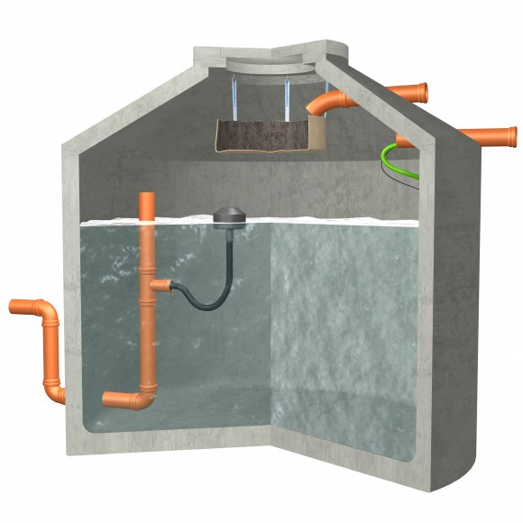 Hydrophant -Der Starke- Modell D zur Regenwasser-Nutzung und Rückhalten