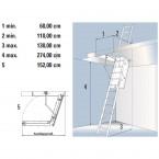 DOLLE Bodentreppe clickFix - technische Daten