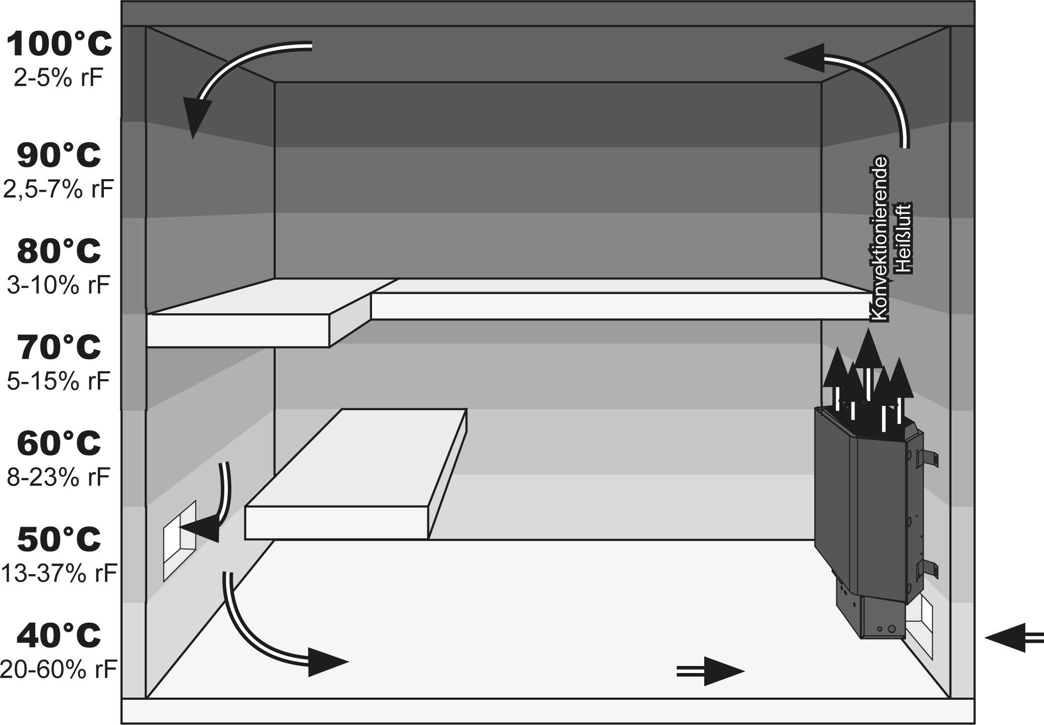 saunatechnik. Black Bedroom Furniture Sets. Home Design Ideas