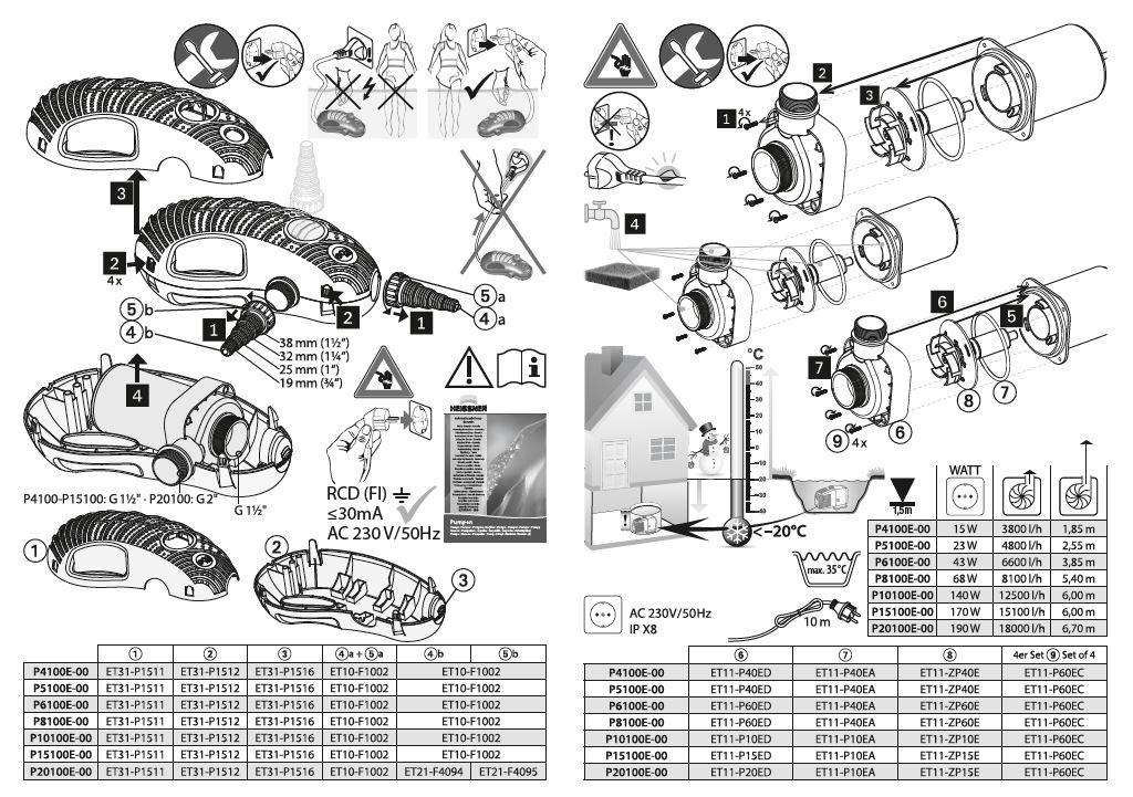 Heissner-Ersatzteile für P5100E-00