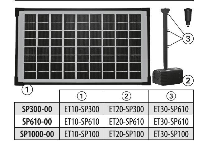 Heissner-Ersatzteile für SP300-00