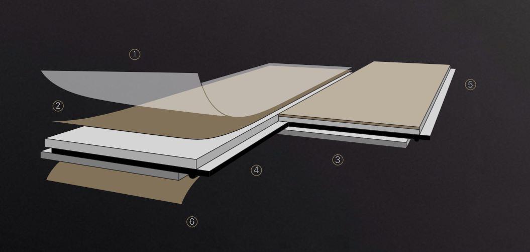 parador laminat trendtime 6 brushboard white seidenmatte struktur mein. Black Bedroom Furniture Sets. Home Design Ideas