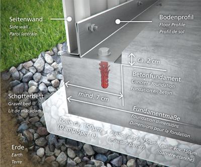 Biohort Fundament mit Betonplatten