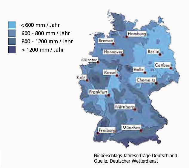 Nierderschlags-Jahreserträge Deutschland