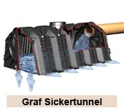 Graf Sickertunnel